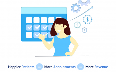 Interphase helps you get – Happier patients. More Appointments. More Revenue.